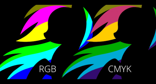 Színkeverés, színvilág RGB és CMYK
