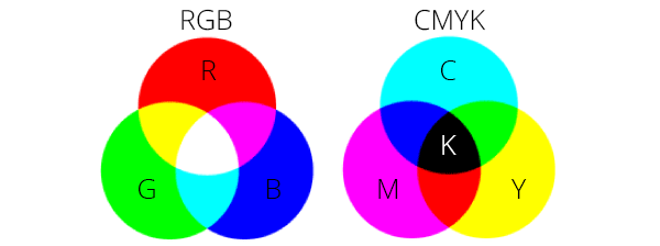 CMYK vs RGB színtér - SpaceboyDesign